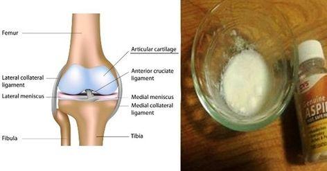 tratamentul articulațiilor degetelor de la picioare dureri ascuțite în articulația umărului cum să tratezi