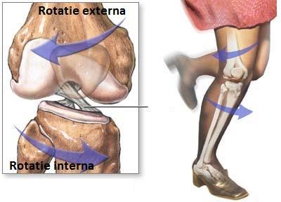 ligament cruciat al leziunii articulației genunchiului