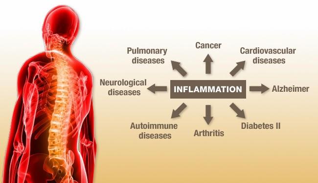 boli inflamatorii nespecifice ale articulațiilor