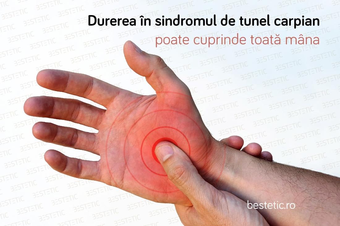 dureri de cot tratament cu mâna stângă se simțea durere în articulația degetului pe braț