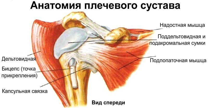medicamente injectabile articulare